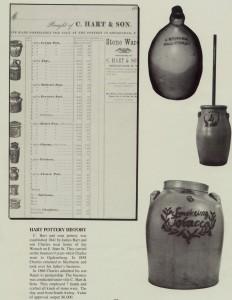 Hart's pottery chart, circa late 19th century.
